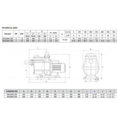 ELETTROPOMPA SERIE ANGARA 300 - HP 3,0 - KW 2,2 - MONOFASE